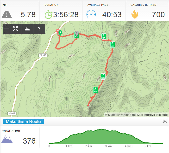 Route and elevation tracking was quite accurate during the trek