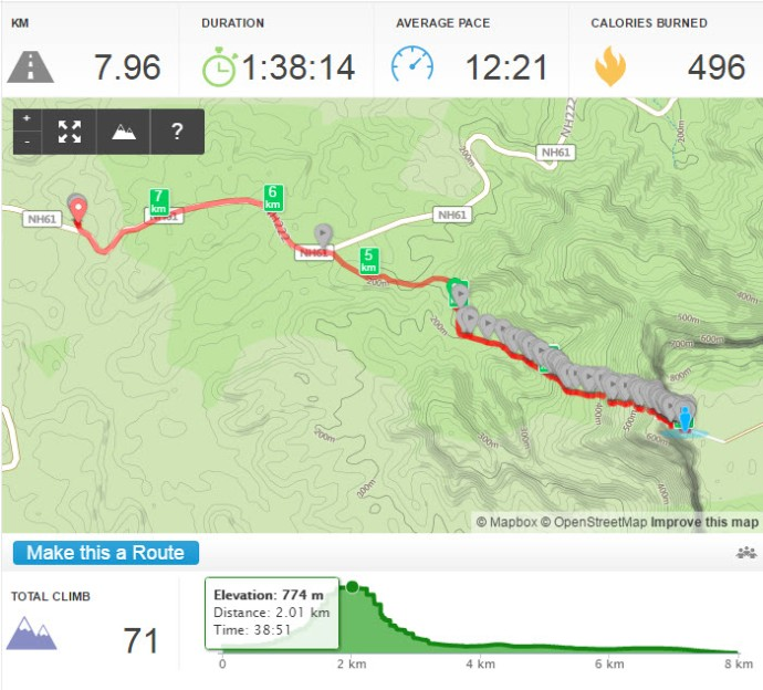 Forgot to switch off tracking after the trek :-) Actual trek is about 6km with an elevation gain of about 500m